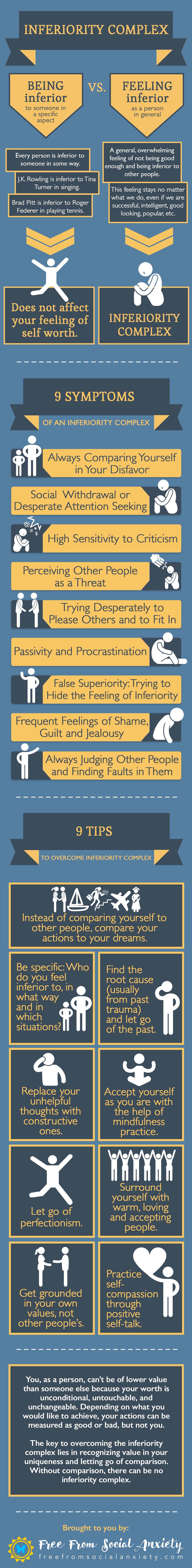 inferiority complex infographic
